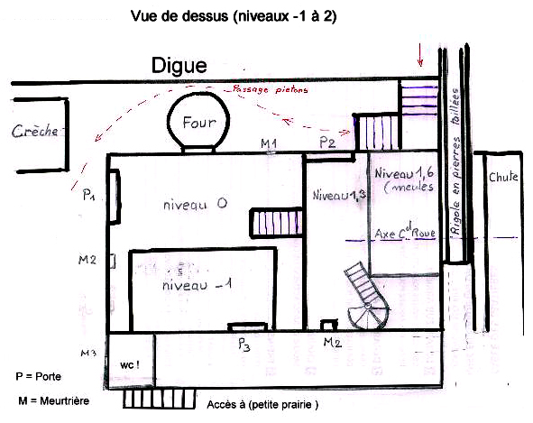 Plan du moulin
